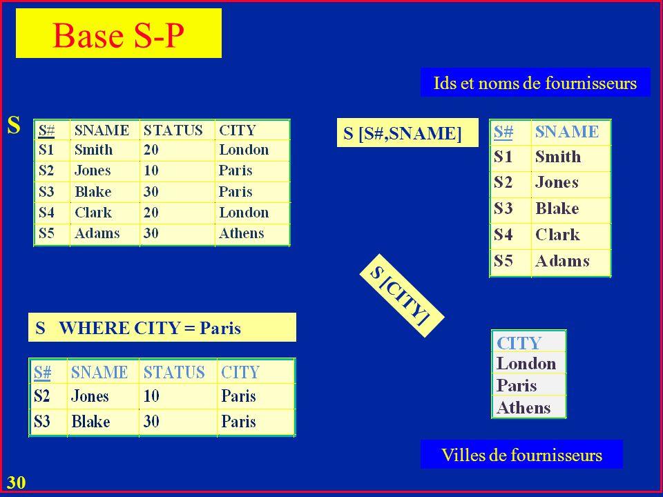 Base S-P S Ids et noms de fournisseurs S [S#,SNAME] S [CITY]